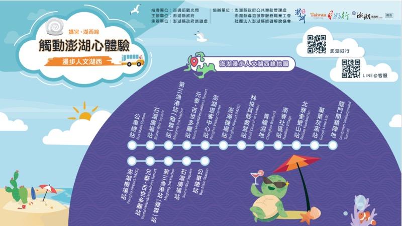 台湾好行バス 媽宮・湖西線の時刻表(2021年版)