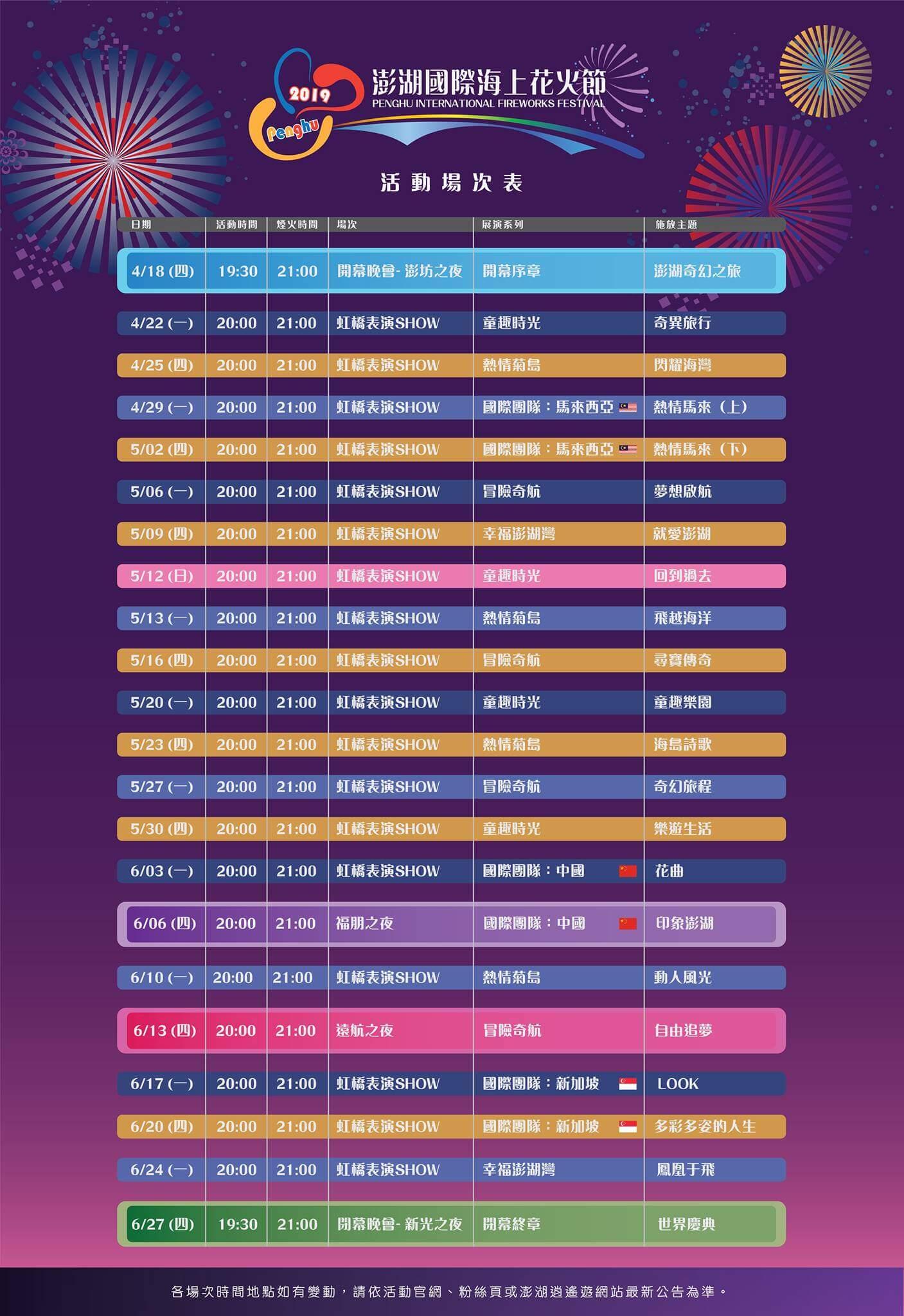 2019年澎湖国際海上花火フェスティバルのプログラム内容